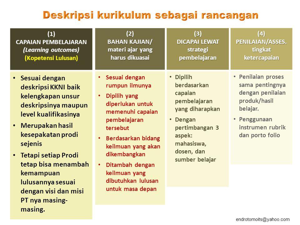 Deskripsi kurikulum sebagai rancangan