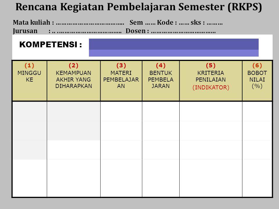 Rencana Kegiatan Pembelajaran Semester (RKPS)