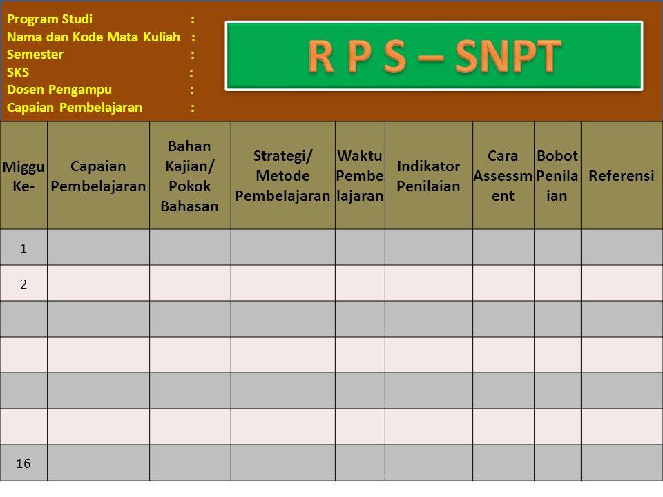 R P S – SNPT Miggu Ke- Capaian Pembelajaran Bahan Kajian/