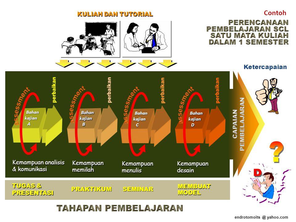 PERENCANAAN PEMBELAJARAN SCL SATU MATA KULIAH DALAM 1 SEMESTER