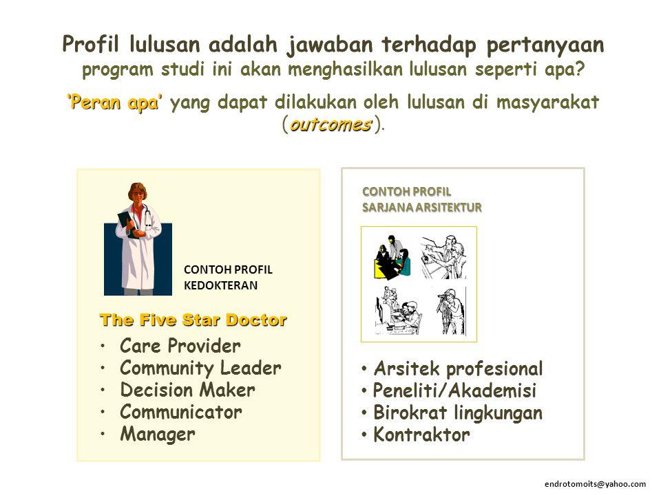 Profil lulusan adalah jawaban terhadap pertanyaan program studi ini akan menghasilkan lulusan seperti apa