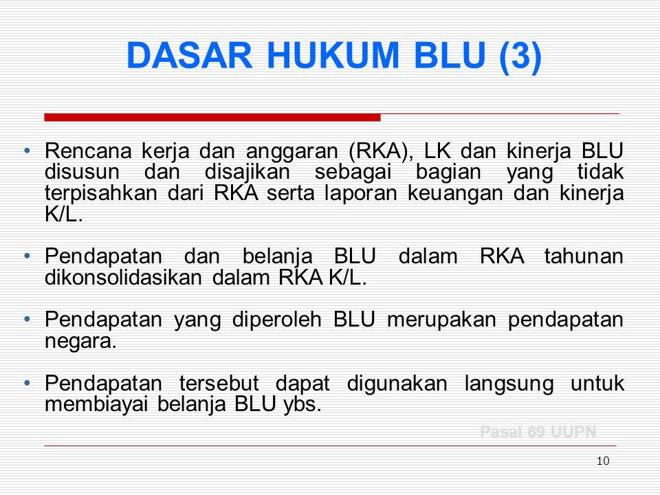 DASAR HUKUM BLU (3)
