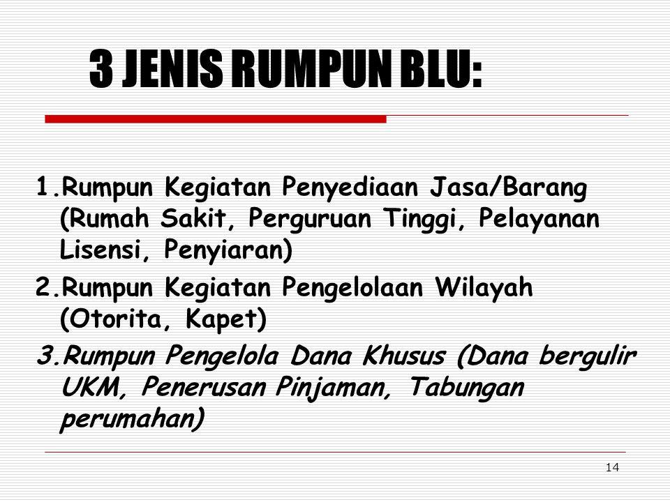 3 JENIS RUMPUN BLU: Rumpun Kegiatan Penyediaan Jasa/Barang (Rumah Sakit, Perguruan Tinggi, Pelayanan Lisensi, Penyiaran)