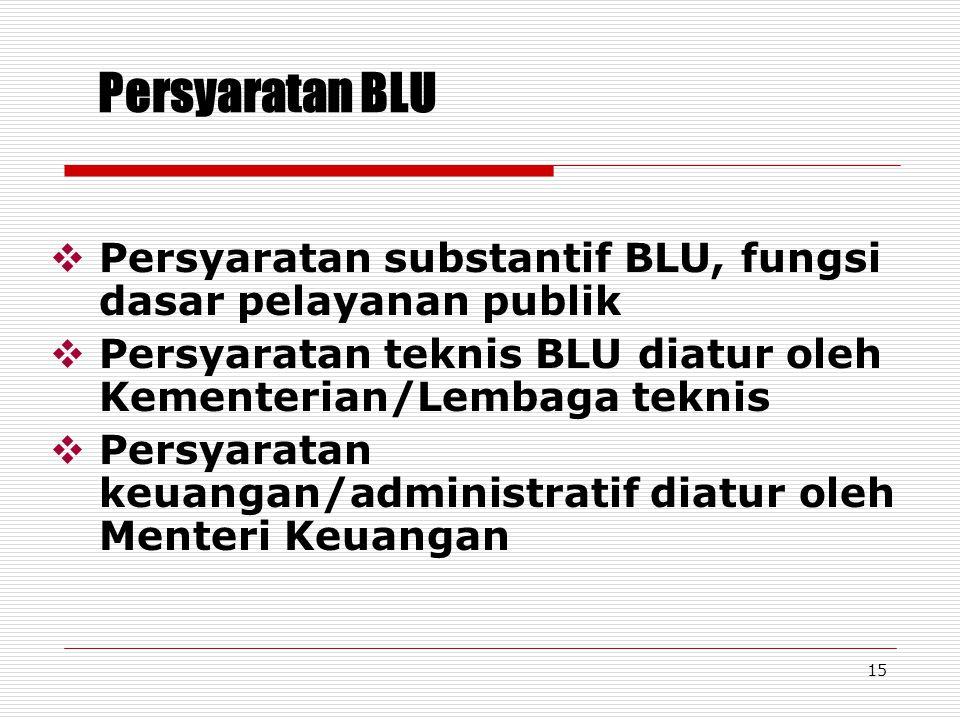 Persyaratan BLU Persyaratan substantif BLU, fungsi dasar pelayanan publik. Persyaratan teknis BLU diatur oleh Kementerian/Lembaga teknis.