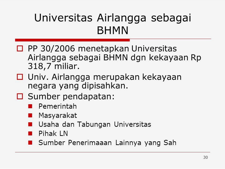 Universitas Airlangga sebagai BHMN