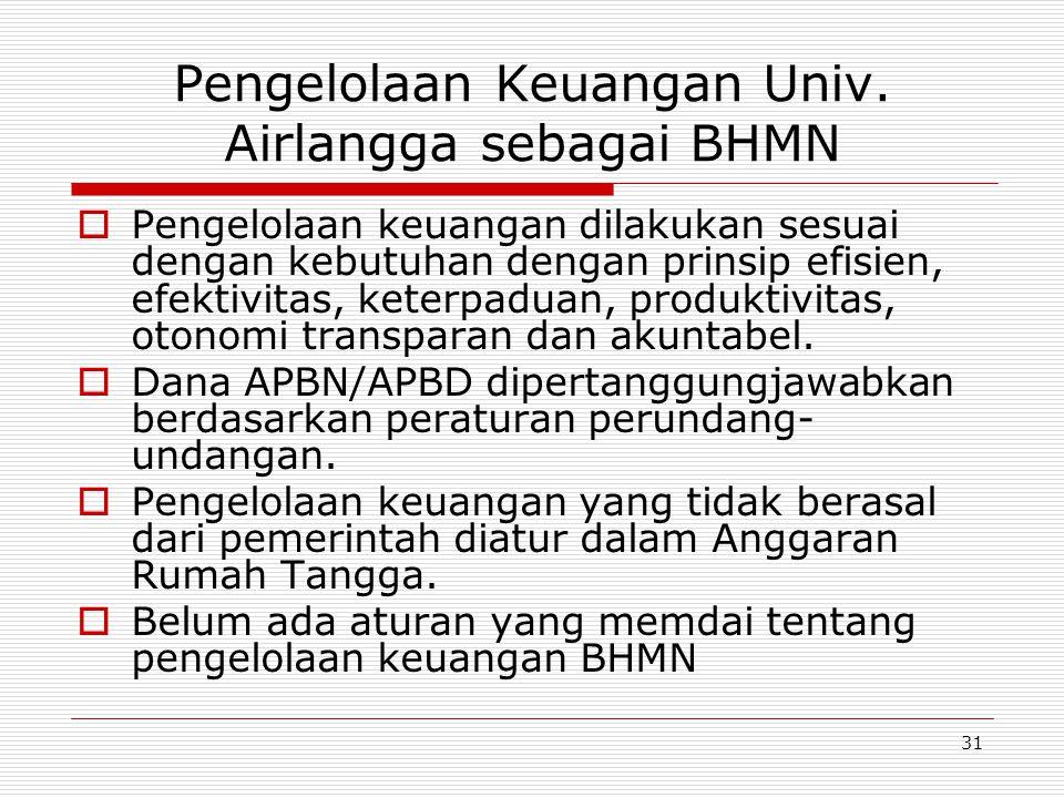 Pengelolaan Keuangan Univ. Airlangga sebagai BHMN