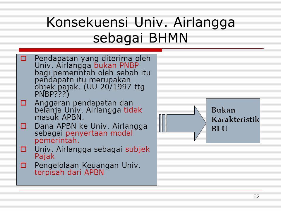 Konsekuensi Univ. Airlangga sebagai BHMN