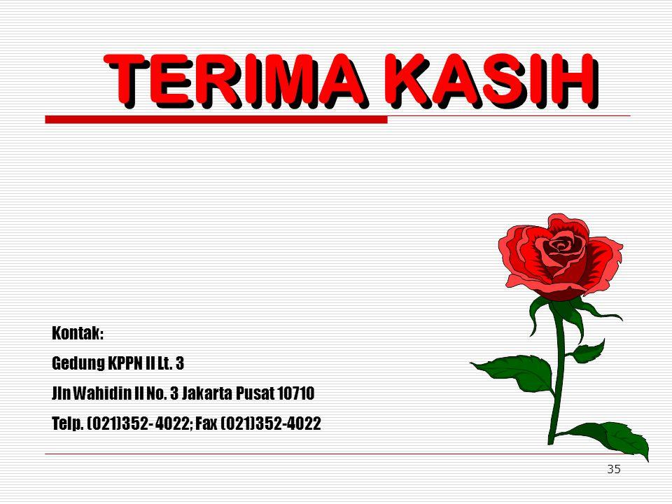 TERIMA KASIH Kontak: Gedung KPPN II Lt. 3