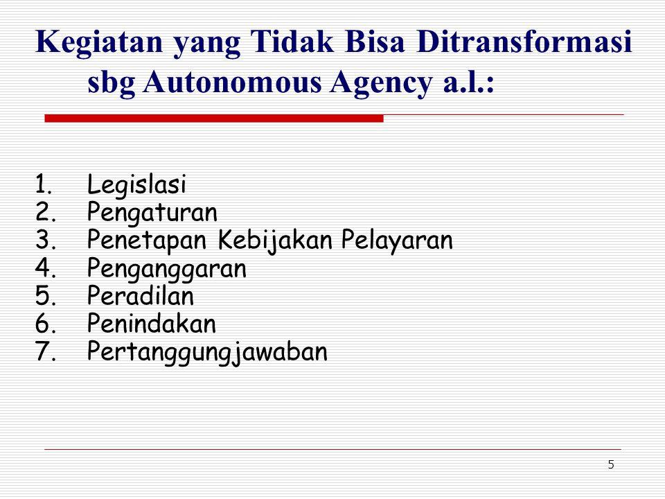 Kegiatan yang Tidak Bisa Ditransformasi sbg Autonomous Agency a.l.: