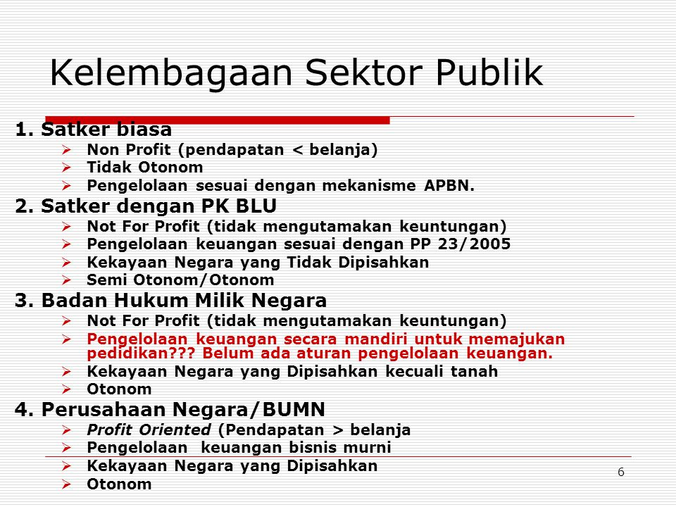Kelembagaan Sektor Publik
