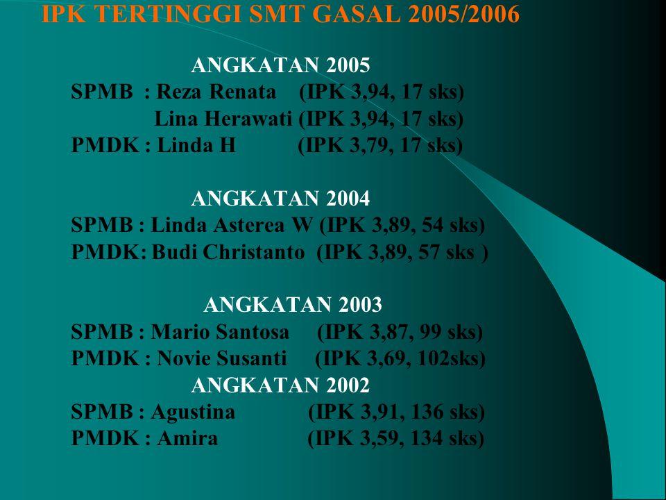 IPK TERTINGGI SMT GASAL 2005/2006