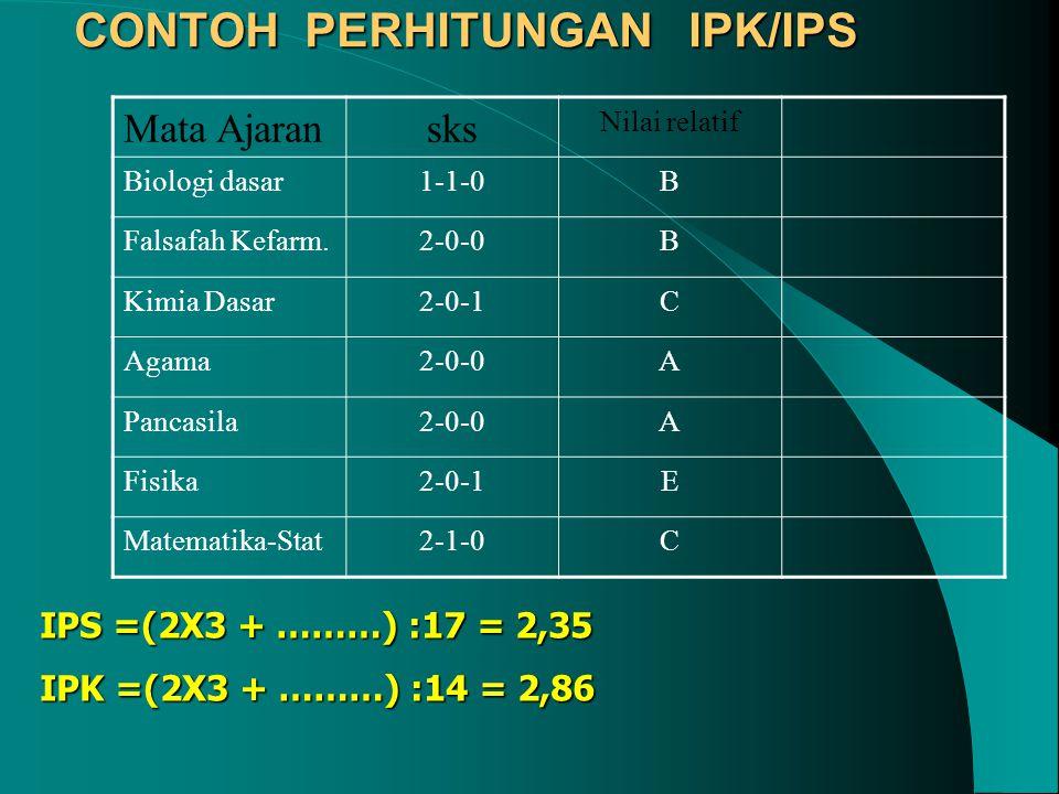 CONTOH PERHITUNGAN IPK/IPS