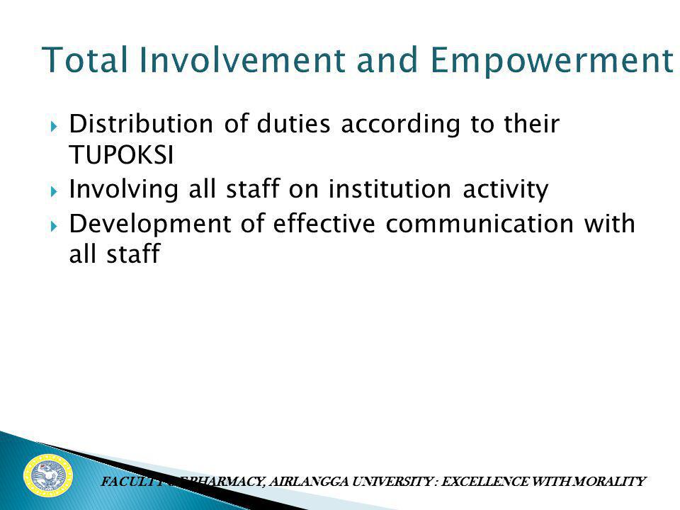 Total Involvement and Empowerment