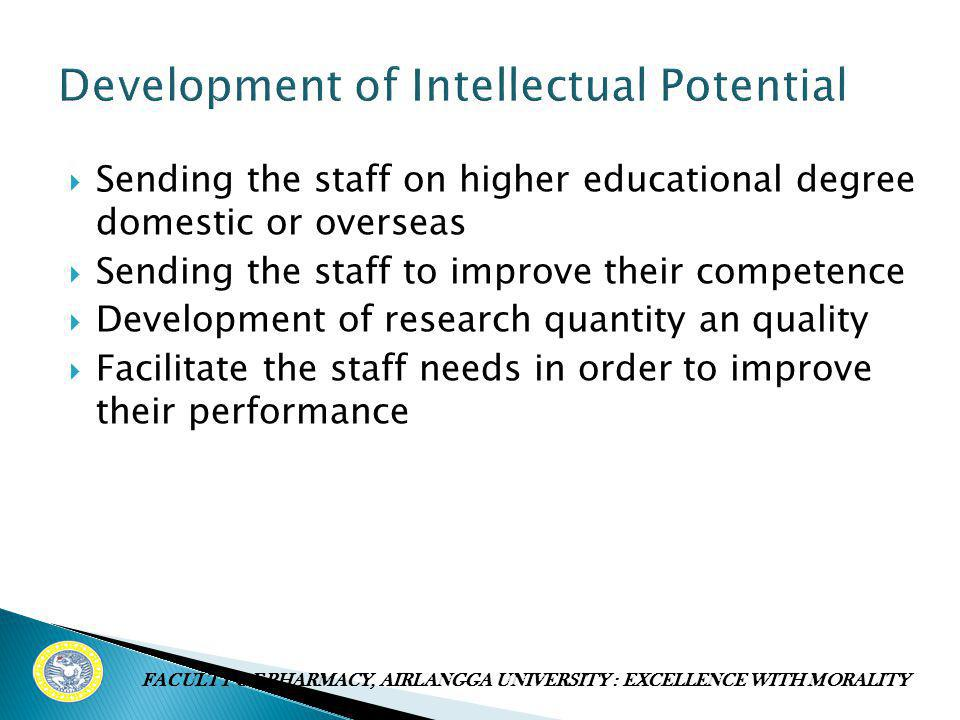 Development of Intellectual Potential