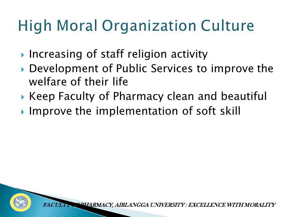 High Moral Organization Culture