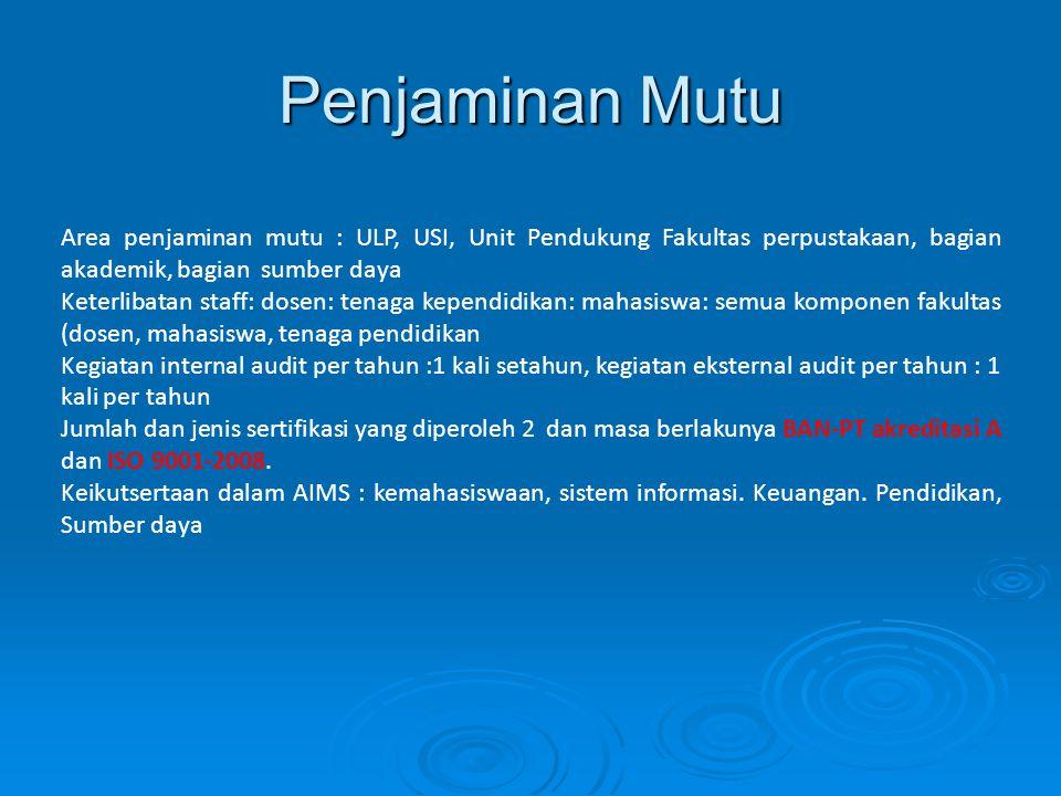 Penjaminan Mutu Area penjaminan mutu : ULP, USI, Unit Pendukung Fakultas perpustakaan, bagian akademik, bagian sumber daya.
