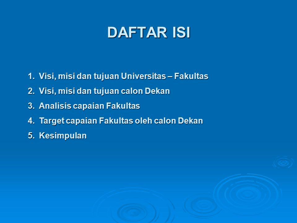 DAFTAR ISI Visi, misi dan tujuan Universitas – Fakultas