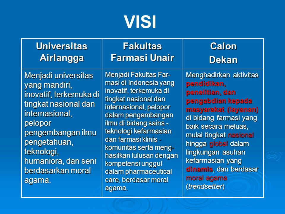 Universitas Airlangga Fakultas Farmasi Unair