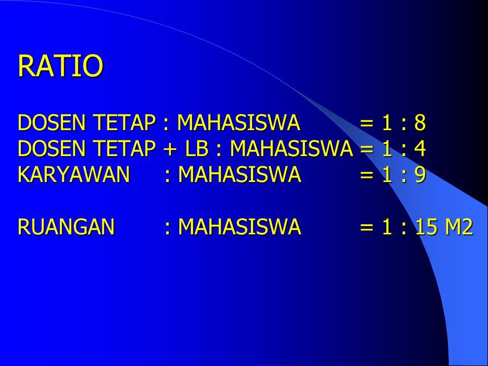 RATIO DOSEN TETAP : MAHASISWA
