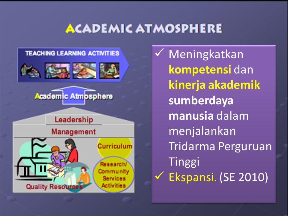 Meningkatkan kompetensi dan kinerja akademik sumberdaya manusia dalam menjalankan Tridarma Perguruan Tinggi