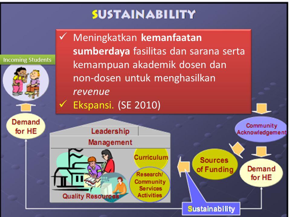 Meningkatkan kemanfaatan sumberdaya fasilitas dan sarana serta kemampuan akademik dosen dan non-dosen untuk menghasilkan revenue