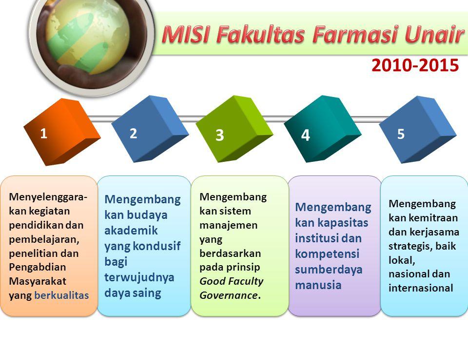 MISI Fakultas Farmasi Unair