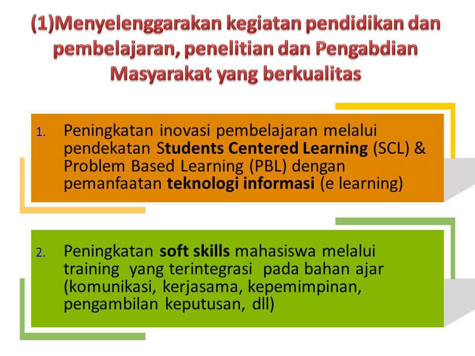 (1)Menyelenggarakan kegiatan pendidikan dan pembelajaran, penelitian dan Pengabdian Masyarakat yang berkualitas