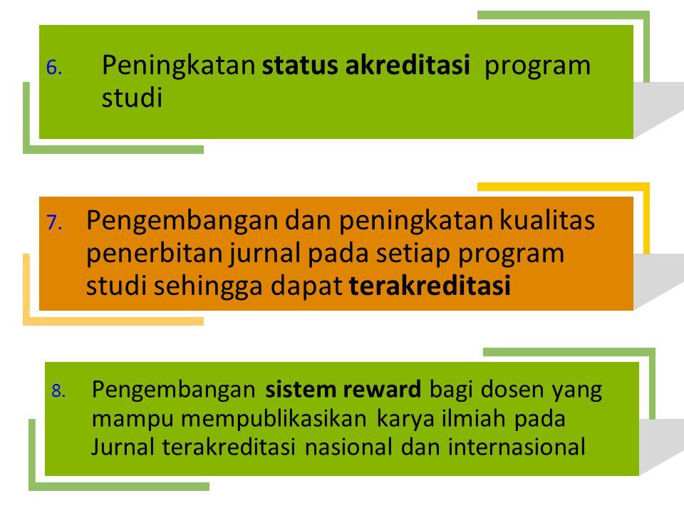 Peningkatan status akreditasi program studi