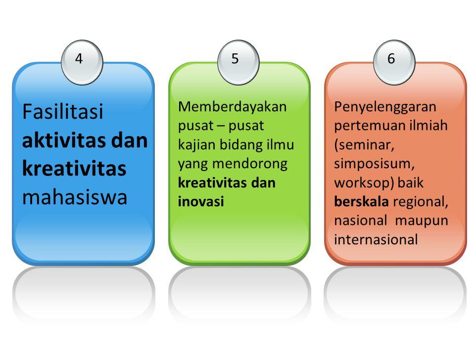 Fasilitasi aktivitas dan kreativitas mahasiswa