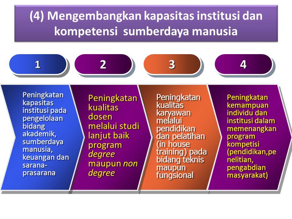 (4) Mengembangkan kapasitas institusi dan kompetensi sumberdaya manusia