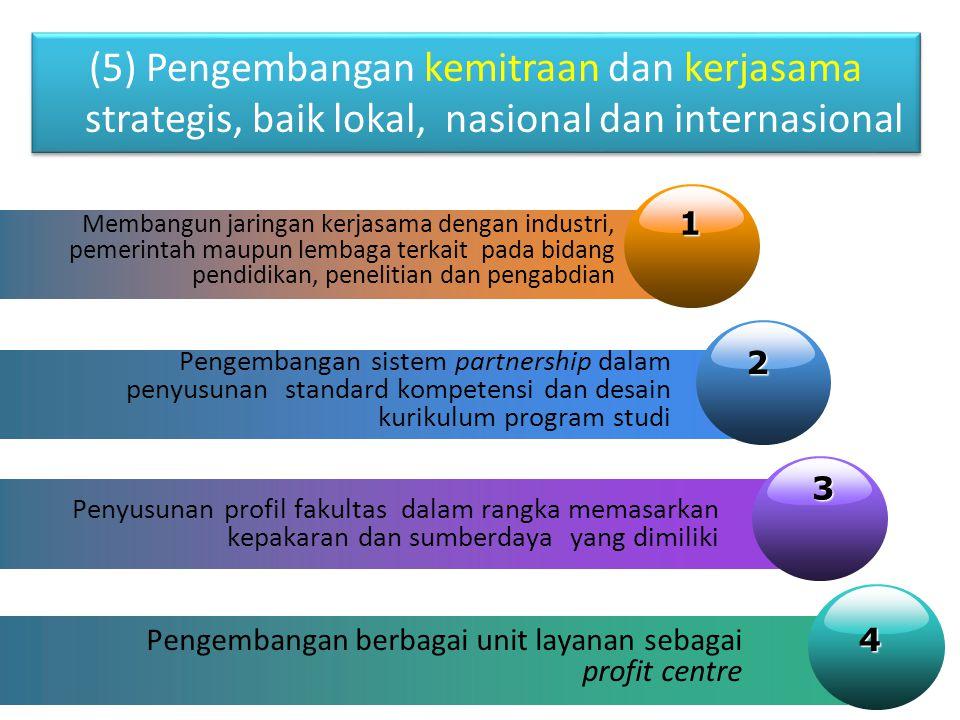 (5) Pengembangan kemitraan dan kerjasama strategis, baik lokal, nasional dan internasional