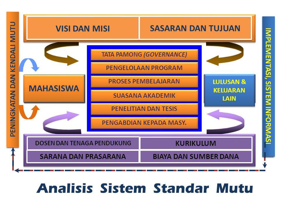 Analisis Sistem Standar Mutu