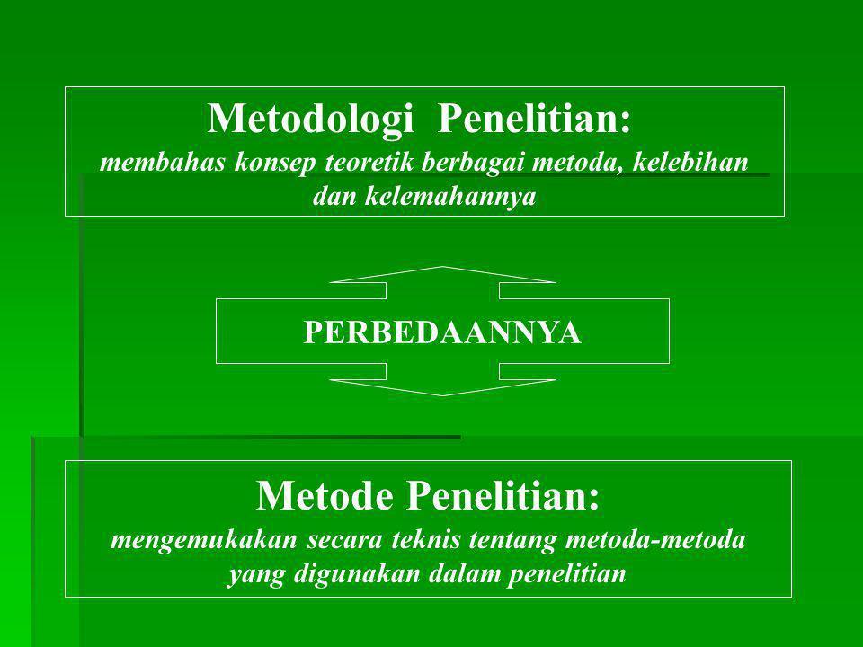 Metodologi Penelitian: Metode Penelitian: