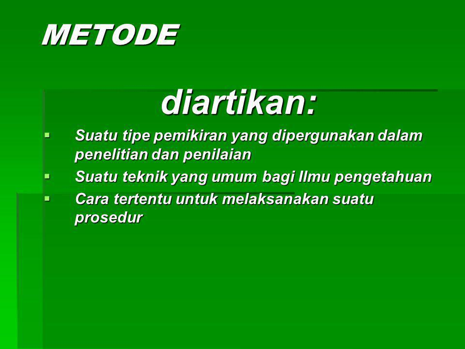 METODE diartikan: Suatu tipe pemikiran yang dipergunakan dalam penelitian dan penilaian. Suatu teknik yang umum bagi Ilmu pengetahuan.