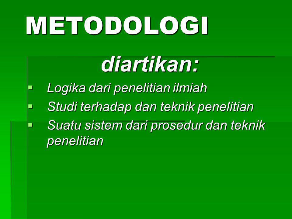 METODOLOGI diartikan: Logika dari penelitian ilmiah