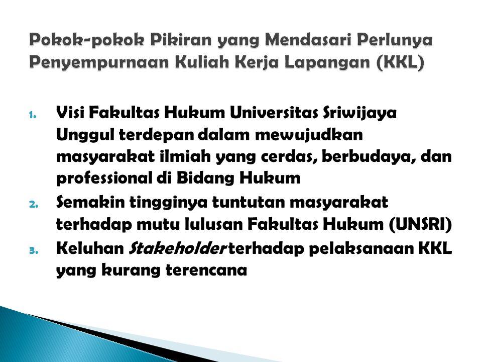 Pokok-pokok Pikiran yang Mendasari Perlunya Penyempurnaan Kuliah Kerja Lapangan (KKL)