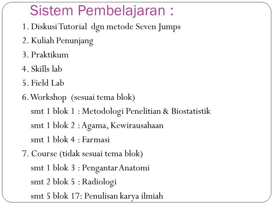Sistem Pembelajaran : 1. Diskusi Tutorial dgn metode Seven Jumps