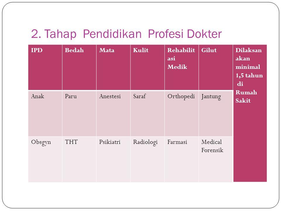 2. Tahap Pendidikan Profesi Dokter