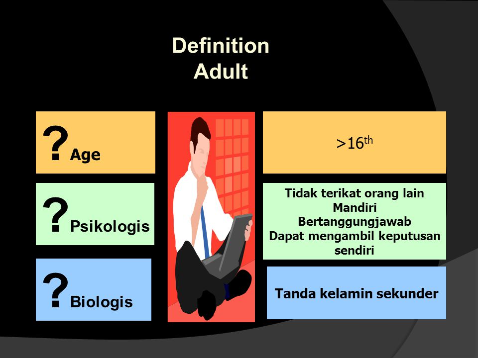 Age Psikologis Biologis Definition Adult >16th