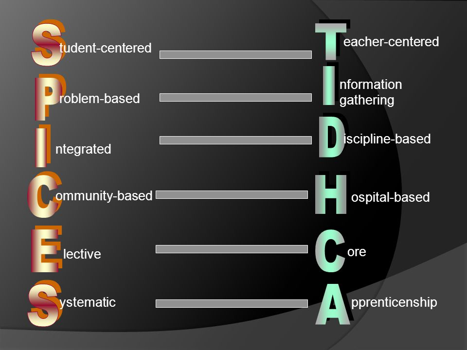 S T I P D I C H E C S A eacher-centered tudent-centered nformation