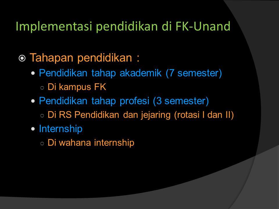 Implementasi pendidikan di FK-Unand