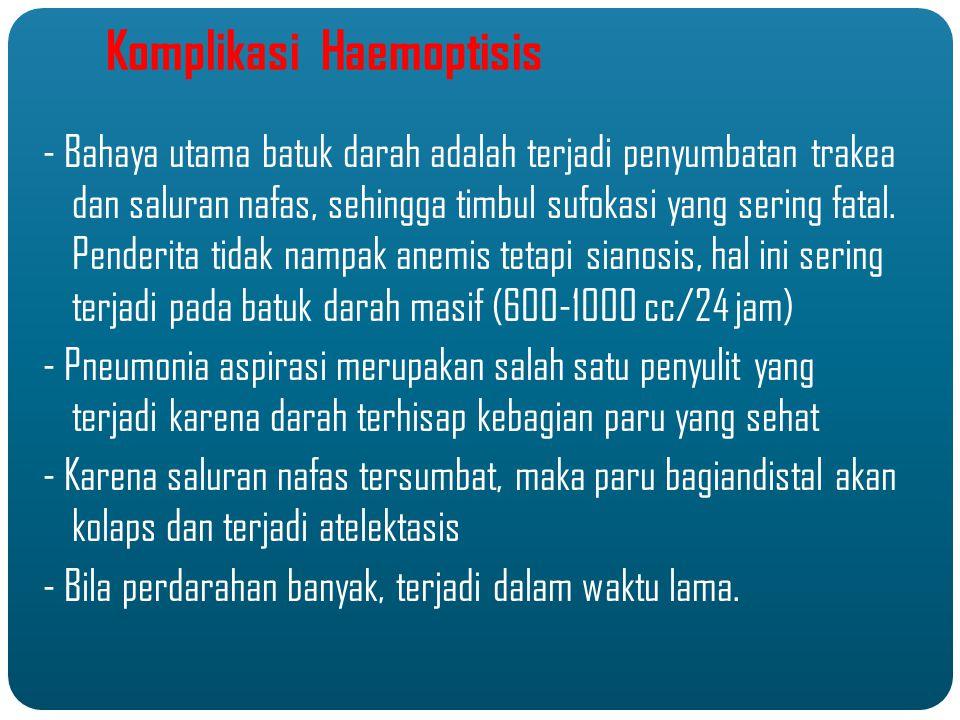 Komplikasi Haemoptisis
