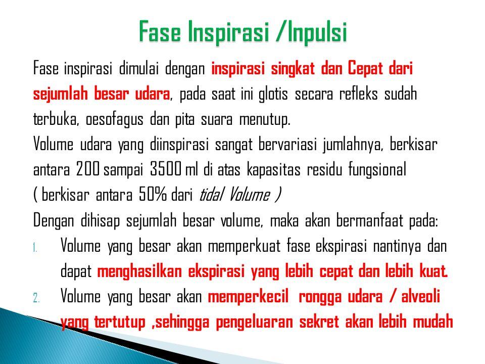 Fase Inspirasi /Inpulsi