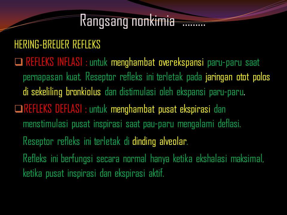 Rangsang nonkimia ……… HERING-BREUER REFLEKS