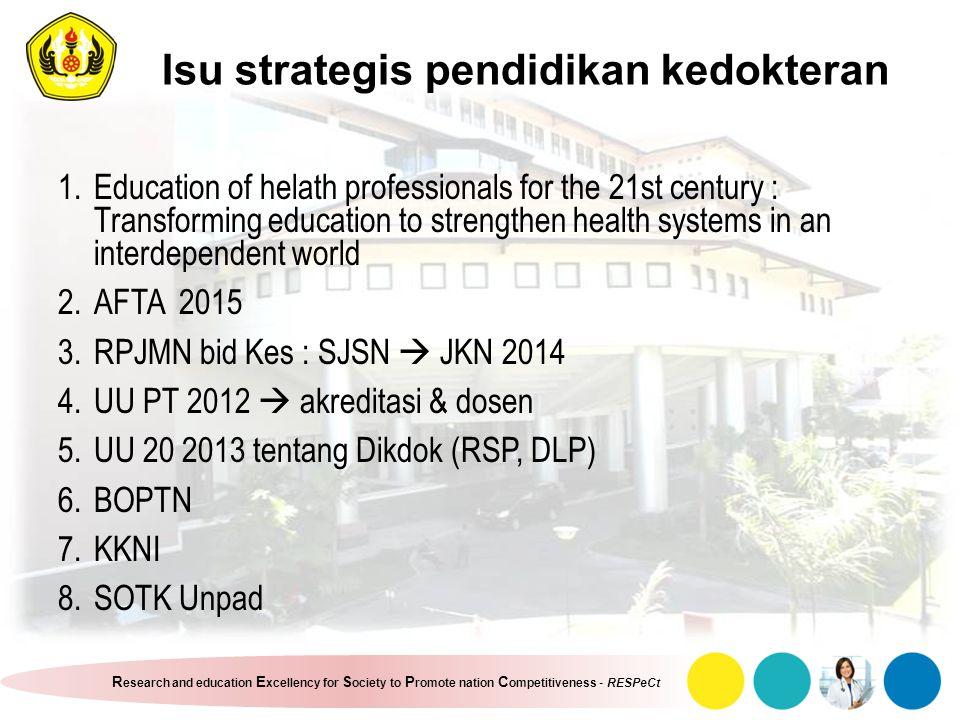Isu strategis pendidikan kedokteran