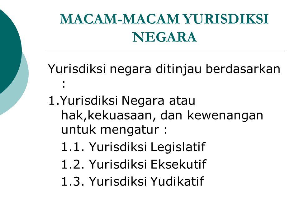 MACAM-MACAM YURISDIKSI NEGARA