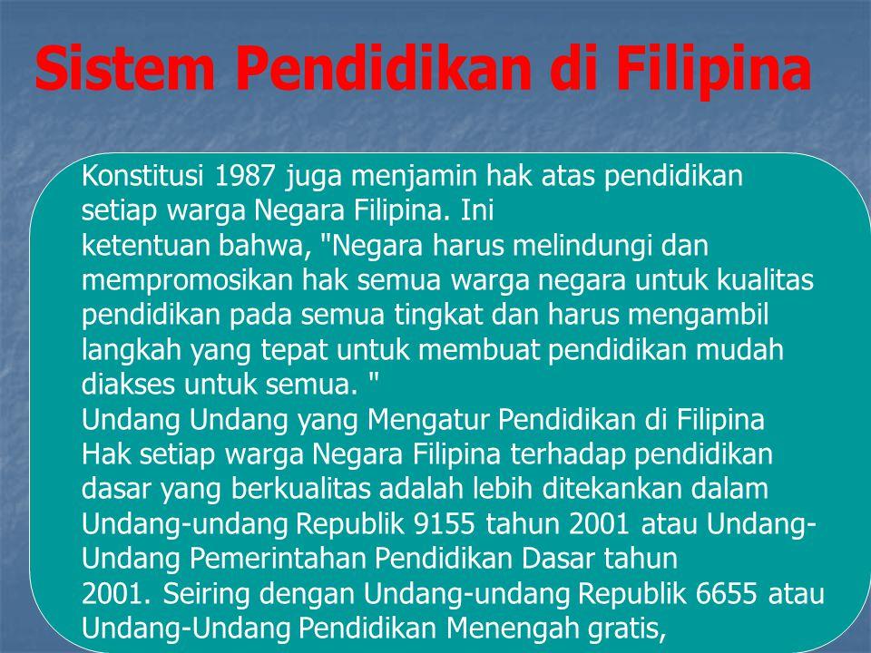 Sistem Pendidikan di Filipina
