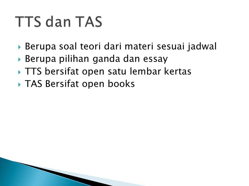 TTS dan TAS Berupa soal teori dari materi sesuai jadwal