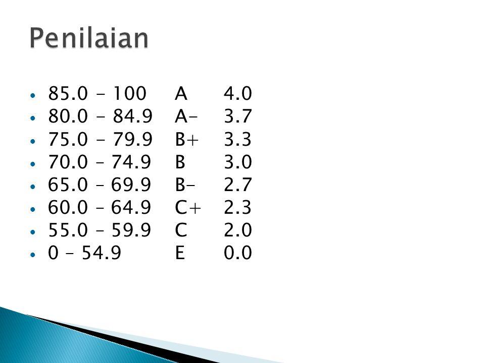 Penilaian 85.0 - 100 A 4.0. 80.0 - 84.9 A- 3.7. 75.0 - 79.9 B+ 3.3. 70.0 – 74.9 B 3.0. 65.0 – 69.9 B- 2.7.
