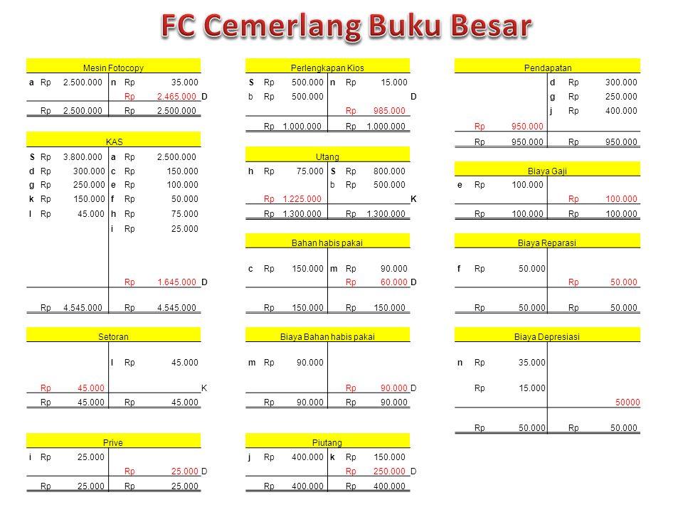 FC Cemerlang Buku Besar
